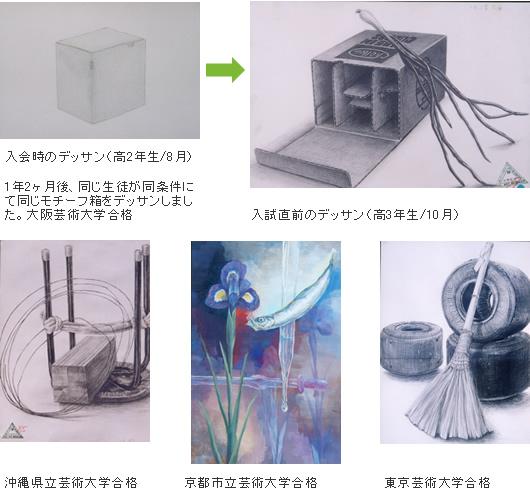 神戸教室・代表画